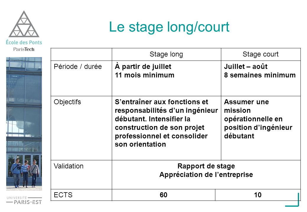 Le stage long/court Stage longStage court Période / duréeÀ partir de juillet 11 mois minimum Juillet – août 8 semaines minimum ObjectifsSentraîner aux fonctions et responsabilités dun ingénieur débutant.