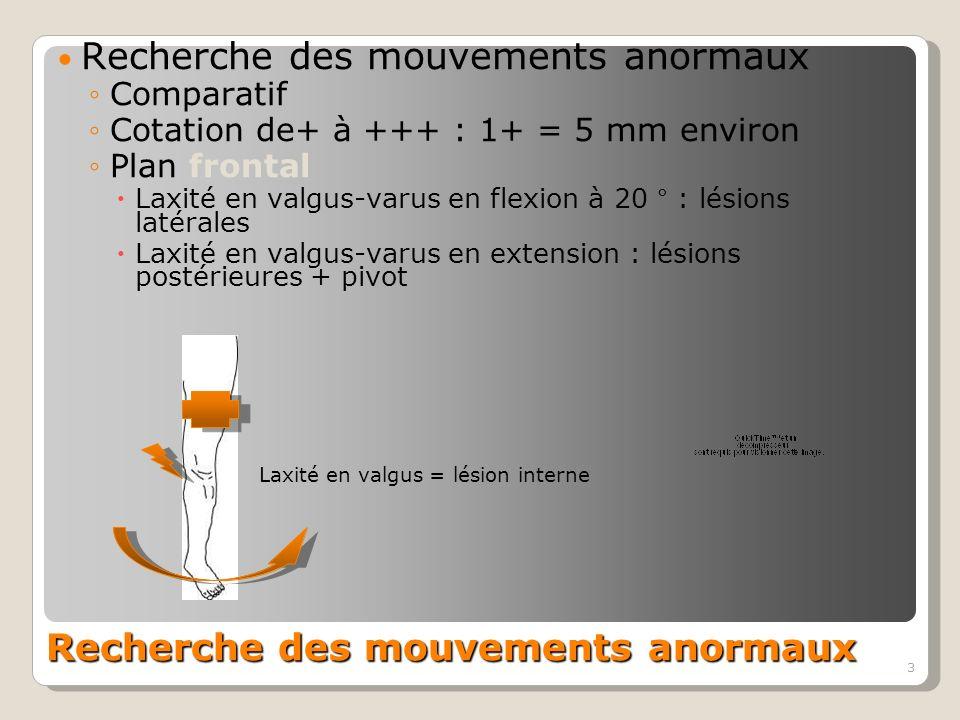 3 Recherche des mouvements anormaux Comparatif Cotation de+ à +++ : 1+ = 5 mm environ Plan frontal Laxité en valgus-varus en flexion à 20 ° : lésions latérales Laxité en valgus-varus en extension : lésions postérieures + pivot Laxité en valgus = lésion interne