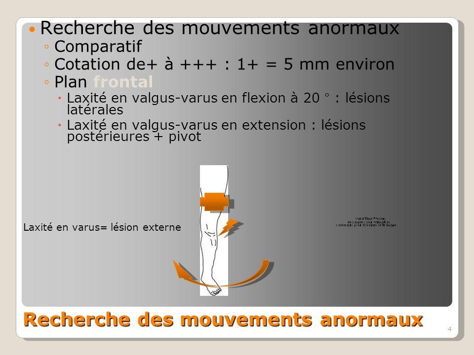 4 Recherche des mouvements anormaux Comparatif Cotation de+ à +++ : 1+ = 5 mm environ Plan frontal Laxité en valgus-varus en flexion à 20 ° : lésions latérales Laxité en valgus-varus en extension : lésions postérieures + pivot Laxité en varus= lésion externe