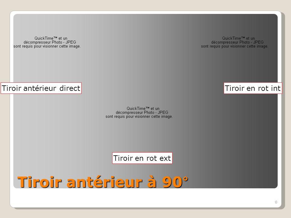 8 Tiroir antérieur à 90° Tiroir antérieur direct Tiroir en rot ext Tiroir en rot int