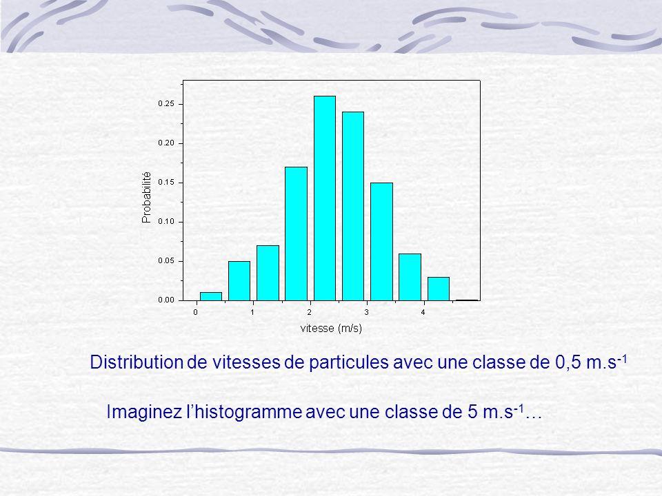 Distribution de vitesses de particules avec une classe de 0,5 m.s -1 Imaginez lhistogramme avec une classe de 5 m.s -1 …