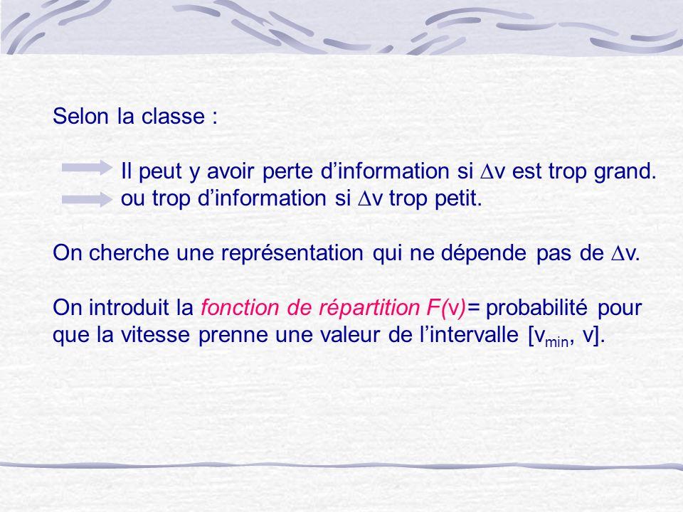 Selon la classe : Il peut y avoir perte dinformation si v est trop grand. ou trop dinformation si v trop petit. On cherche une représentation qui ne d