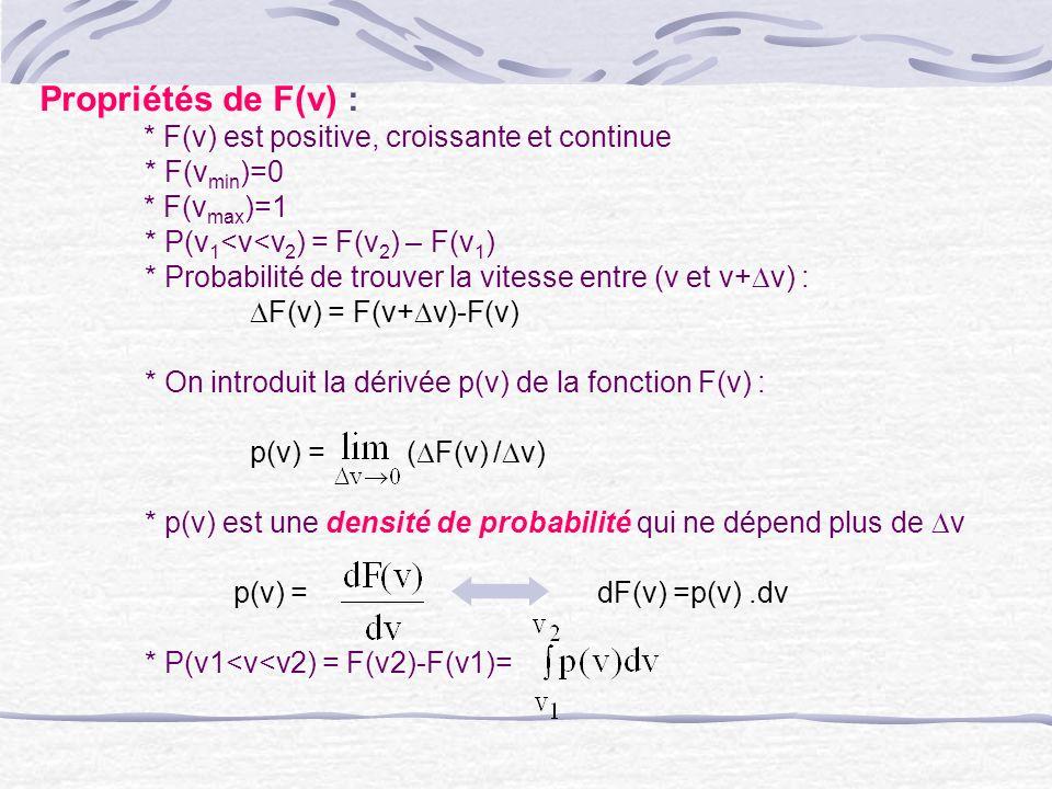 Propriétés de F(v) : * F(v) est positive, croissante et continue * F(v min )=0 * F(v max )=1 * P(v 1 <v<v 2 ) = F(v 2 ) – F(v 1 ) * Probabilité de tro