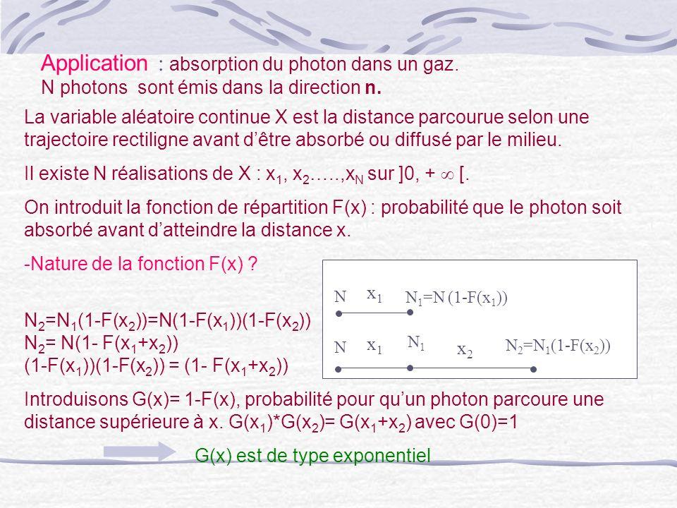Application : absorption du photon dans un gaz. N photons sont émis dans la direction n. La variable aléatoire continue X est la distance parcourue se