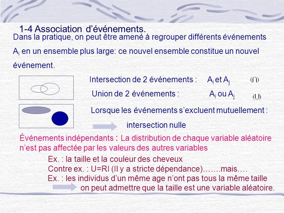 Propriétés : P(A ou B) = P(A) + P(B) - P(A et B) P(A et B) = P(A/B)*P(B) = P(B/A)* P(A) P(A/B) : probabilité conditionnelle qu un événement soit de type A, sachant quil est de type B.