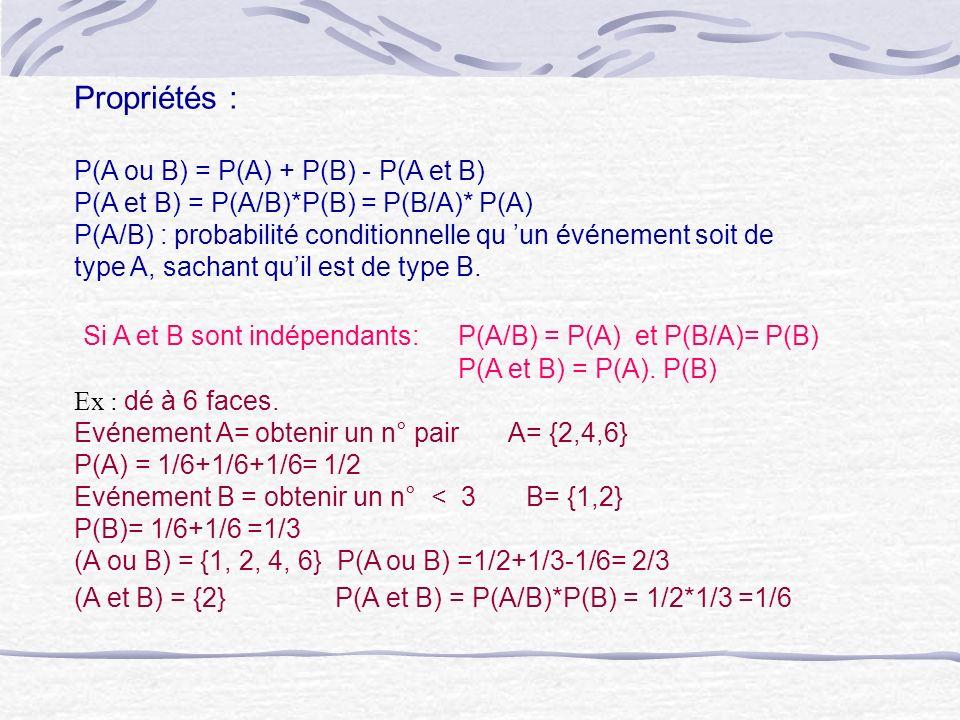 Propriétés : P(A ou B) = P(A) + P(B) - P(A et B) P(A et B) = P(A/B)*P(B) = P(B/A)* P(A) P(A/B) : probabilité conditionnelle qu un événement soit de ty