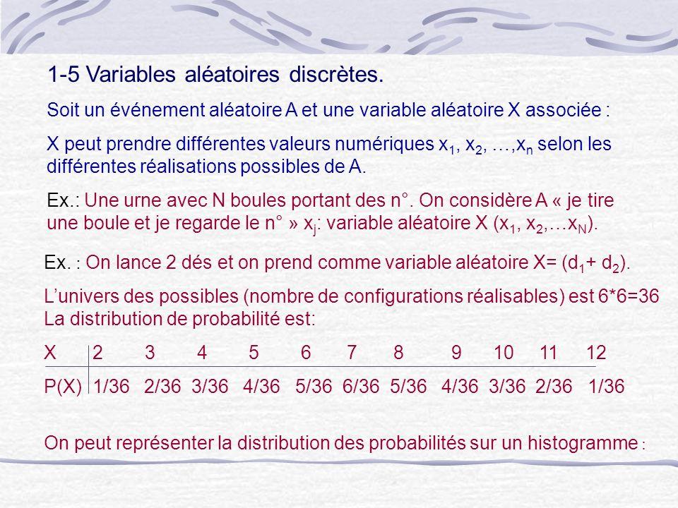 1-5 Variables aléatoires discrètes. Soit un événement aléatoire A et une variable aléatoire X associée : X peut prendre différentes valeurs numériques