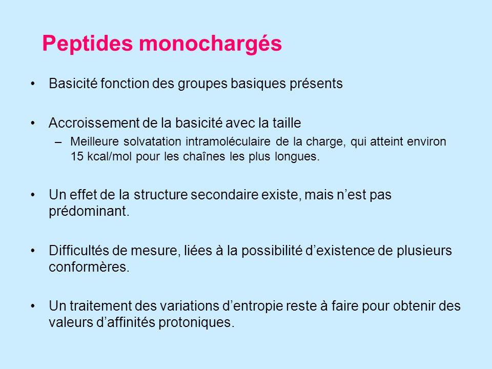 Peptides monochargés Basicité fonction des groupes basiques présents Accroissement de la basicité avec la taille –Meilleure solvatation intramoléculaire de la charge, qui atteint environ 15 kcal/mol pour les chaînes les plus longues.