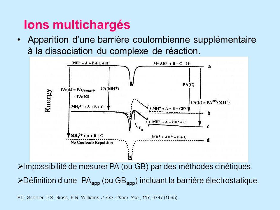 Ions multichargés Apparition dune barrière coulombienne supplémentaire à la dissociation du complexe de réaction.