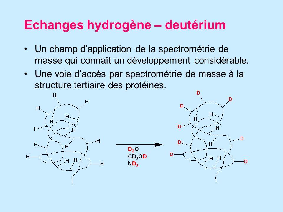 Echanges hydrogène – deutérium Un champ dapplication de la spectrométrie de masse qui connaît un développement considérable.