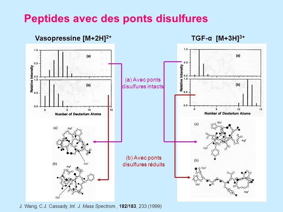 Peptides avec des ponts disulfures Vasopressine [M+2H] 2+ TGF-α [M+3H] 3+ (a) Avec ponts disulfures intacts (b) Avec ponts disulfures réduits J.