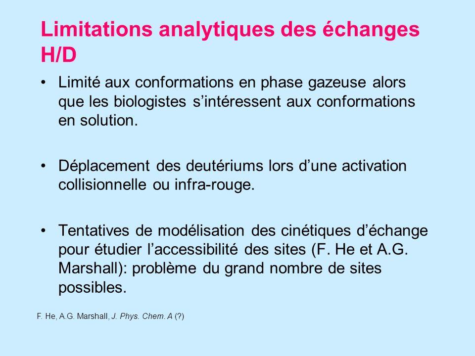 Limitations analytiques des échanges H/D Limité aux conformations en phase gazeuse alors que les biologistes sintéressent aux conformations en solution.