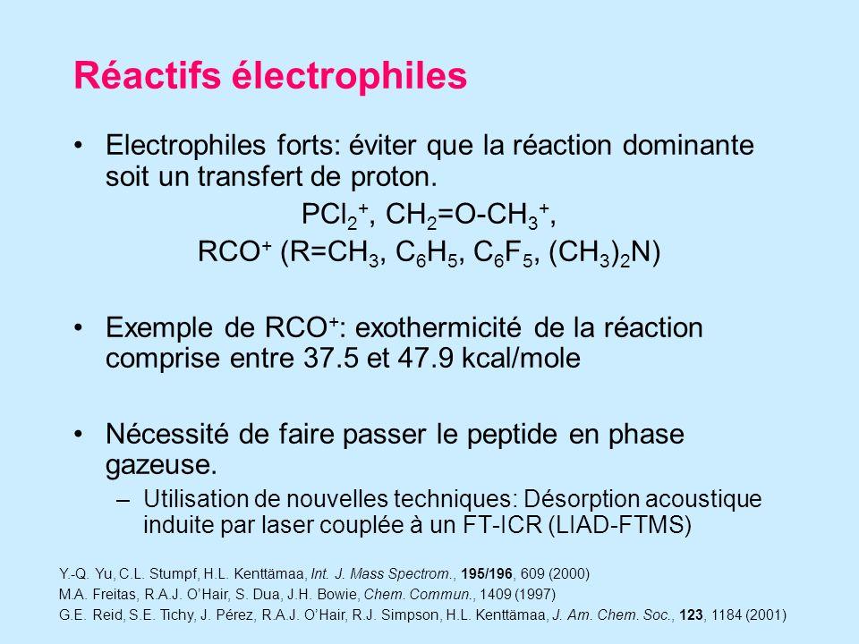 Réactifs électrophiles Electrophiles forts: éviter que la réaction dominante soit un transfert de proton.