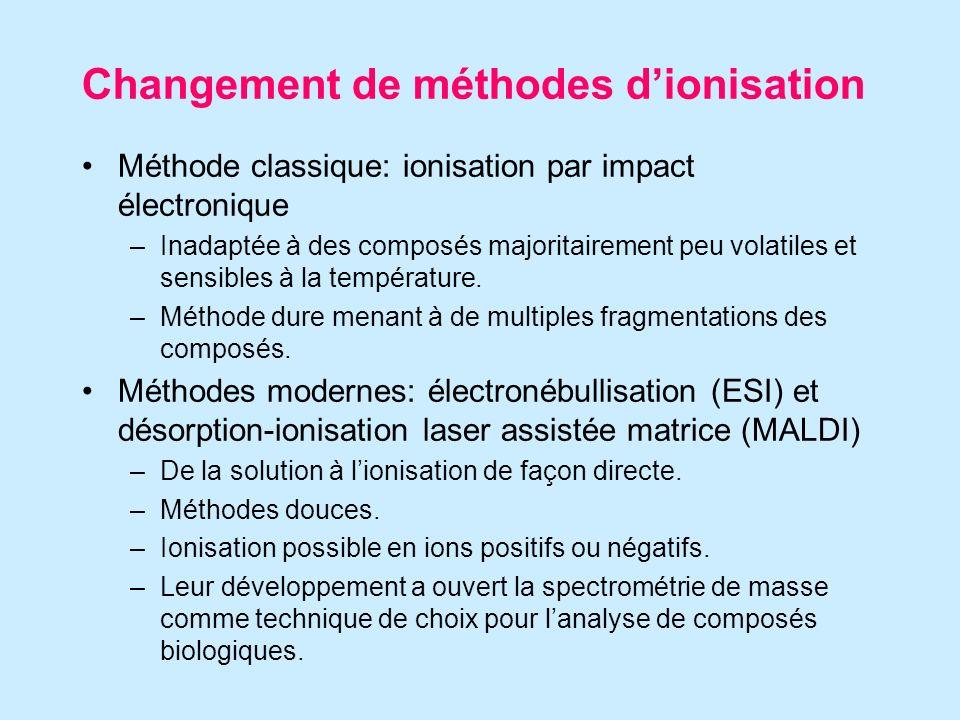 Changement de méthodes dionisation Méthode classique: ionisation par impact électronique –Inadaptée à des composés majoritairement peu volatiles et sensibles à la température.