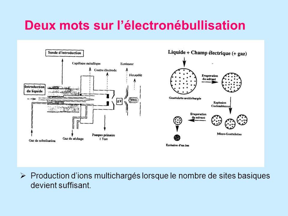 Deux mots sur lélectronébullisation Production dions multichargés lorsque le nombre de sites basiques devient suffisant.