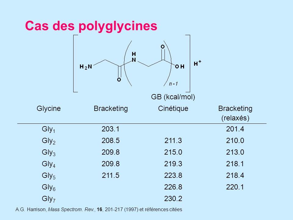 Cas des polyglycines GB (kcal/mol) GlycineBracketingCinétique Bracketing (relaxés) Gly 1 203.1201.4 Gly 2 208.5211.3210.0 Gly 3 209.8215.0213.0 Gly 4 209.8219.3218.1 Gly 5 211.5223.8218.4 Gly 6 226.8220.1 Gly 7 230.2 A.G.