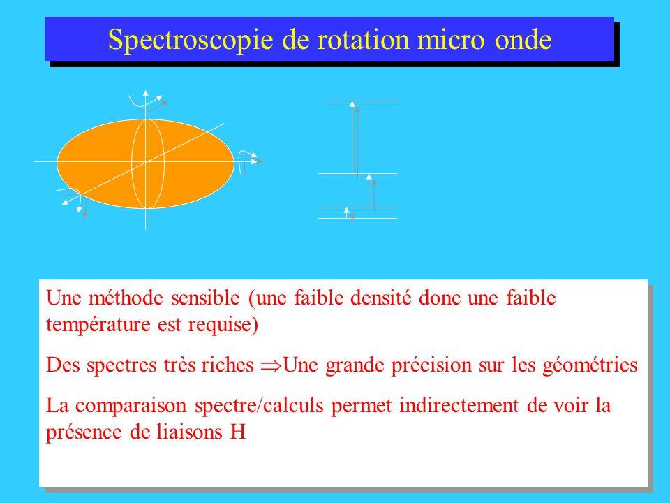 Spectroscopie de rotation micro onde Une méthode sensible (une faible densité donc une faible température est requise) Des spectres très riches Une grande précision sur les géométries La comparaison spectre/calculs permet indirectement de voir la présence de liaisons H Une méthode sensible (une faible densité donc une faible température est requise) Des spectres très riches Une grande précision sur les géométries La comparaison spectre/calculs permet indirectement de voir la présence de liaisons H