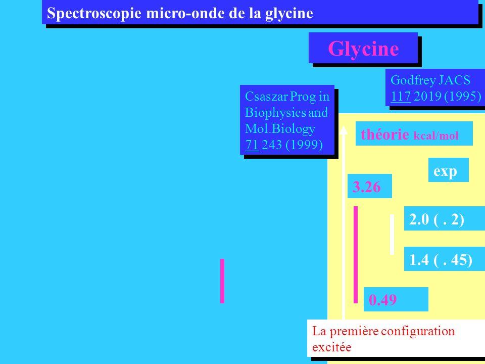 0.49 3.26 théorie kcal/mol 1.4 (. 45) 2.0 (. 2) exp Spectroscopie micro-onde de la glycine Glycine Csaszar Prog in Biophysics and Mol.Biology 71 243 (