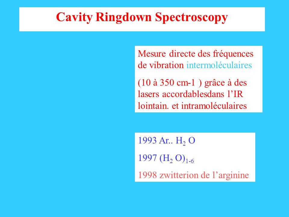 Cavity Ringdown Spectroscopy Mesure directe des fréquences de vibration intermoléculaires (10 à 350 cm-1 ) grâce à des lasers accordablesdans lIR lointain.