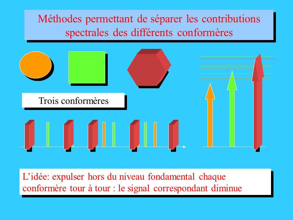 Méthodes permettant de séparer les contributions spectrales des différents conformères Lidée: expulser hors du niveau fondamental chaque conformère tour à tour : le signal correspondant diminue Trois conformères