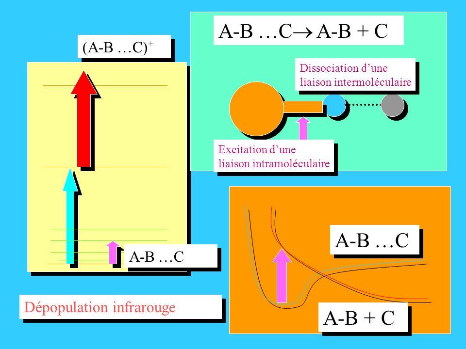 Dépopulation infrarouge A-B …C A-B + C A-B …C A-B + C A-B …C (A-B …C) + Excitation dune liaison intramoléculaire Dissociation dune liaison intermolécu