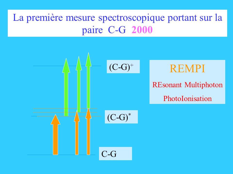 (C-G) + C-G (C-G) * La première mesure spectroscopique portant sur la paire C-G 2000 REMPI REsonant Multiphoton PhotoIonisation