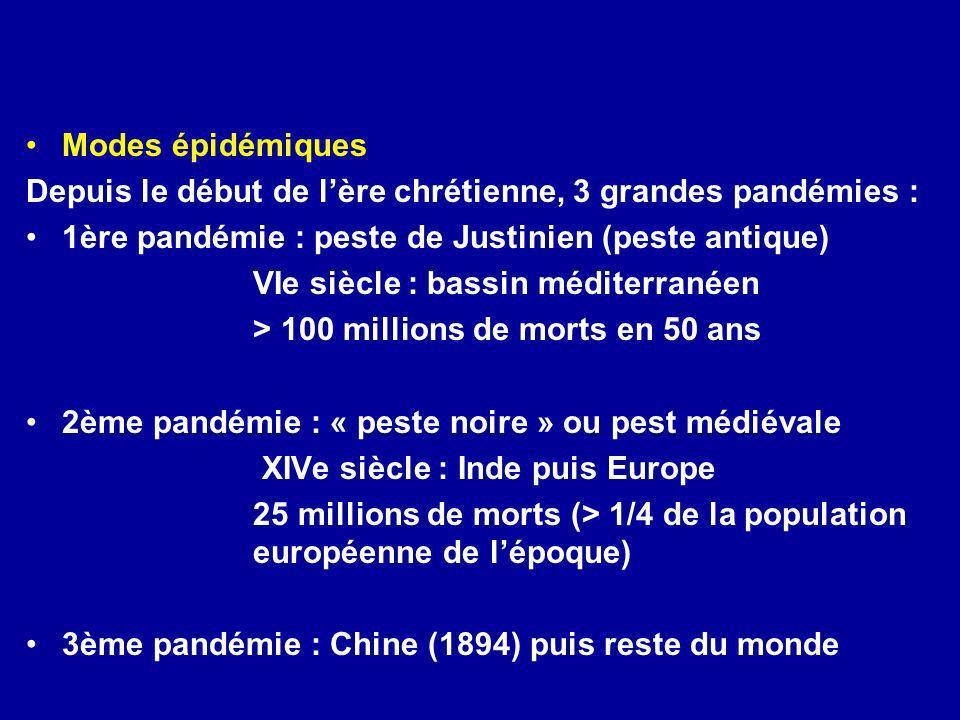 Modes épidémiques Depuis le début de lère chrétienne, 3 grandes pandémies : 1ère pandémie : peste de Justinien (peste antique) VIe siècle : bassin méd