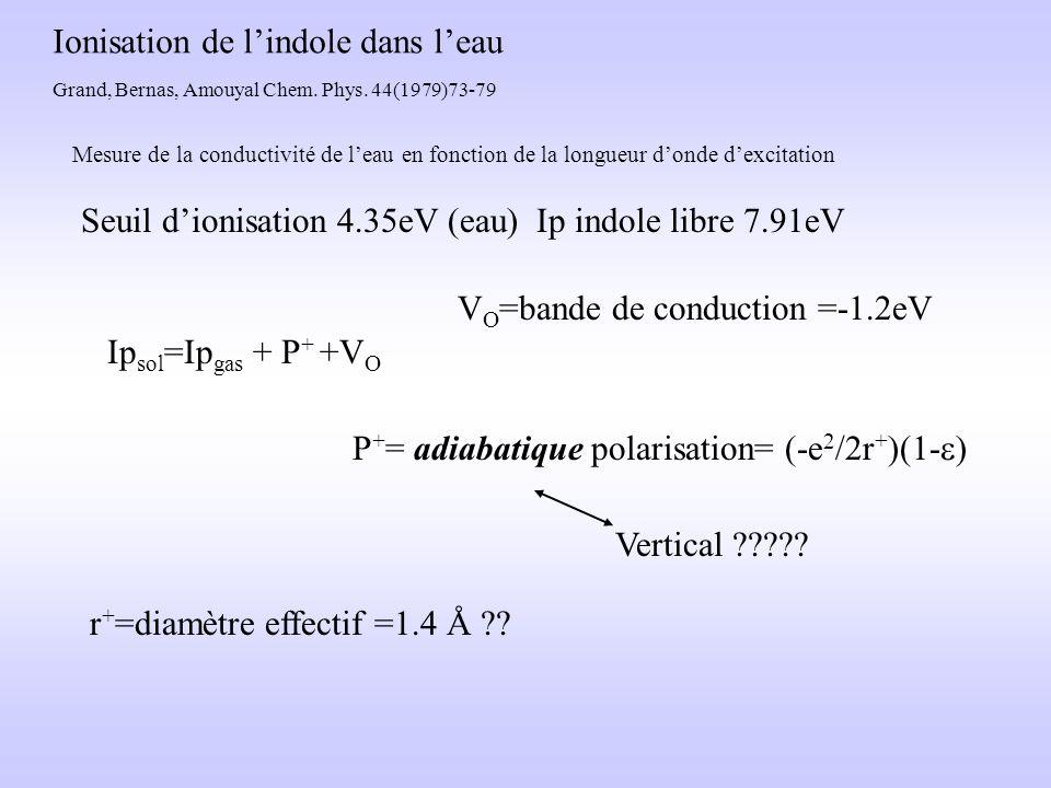 Ionisation de lindole dans leau Grand, Bernas, Amouyal Chem. Phys. 44(1979)73-79 Seuil dionisation 4.35eV (eau) Mesure de la conductivité de leau en f