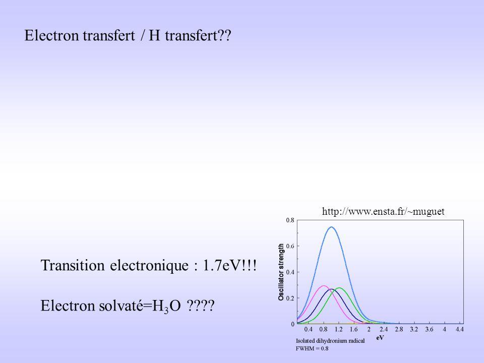 http://www.ensta.fr/~muguet Electron transfert / H transfert?? Transition electronique : 1.7eV!!! Electron solvaté=H 3 O ????