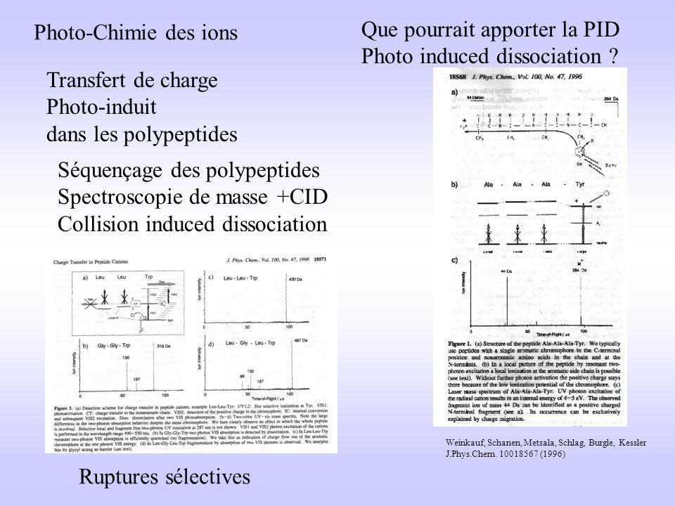 Transfert de charge Photo-induit dans les polypeptides Weinkauf, Schanen, Metsala, Schlag, Burgle, Kessler J.Phys.Chem. 10018567 (1996) Photo-Chimie d
