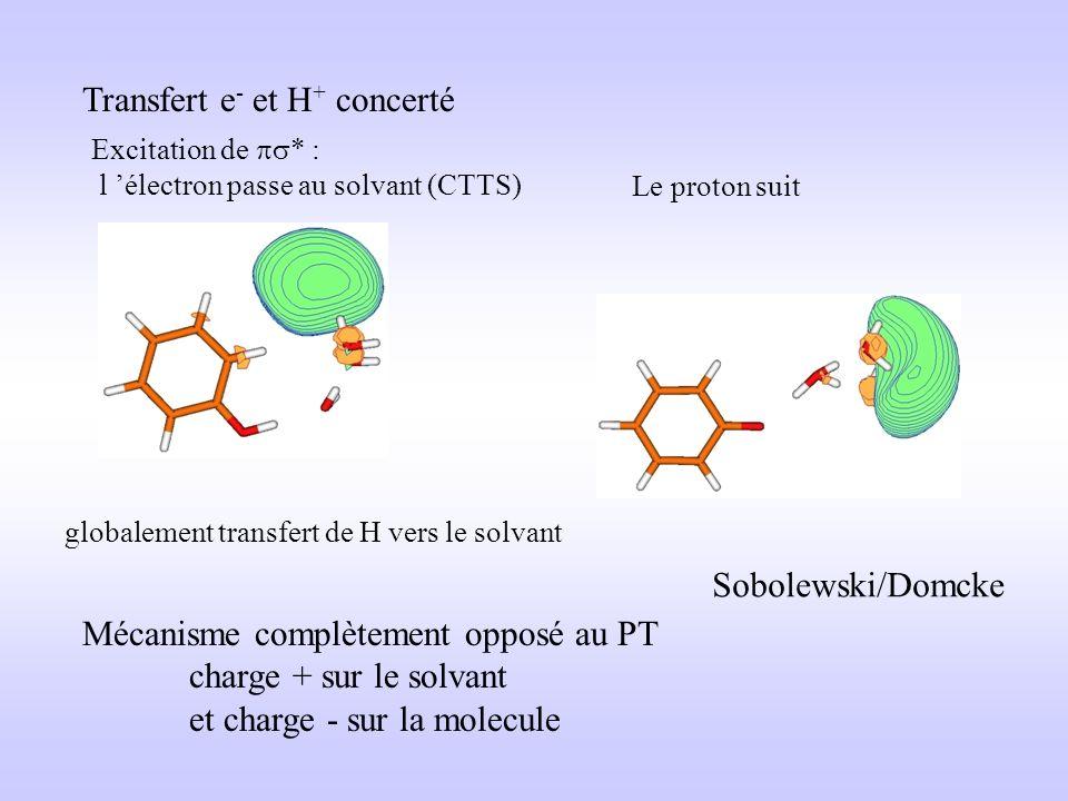 Transfert e - et H + concerté globalement transfert de H vers le solvant Mécanisme complètement opposé au PT charge + sur le solvant et charge - sur l