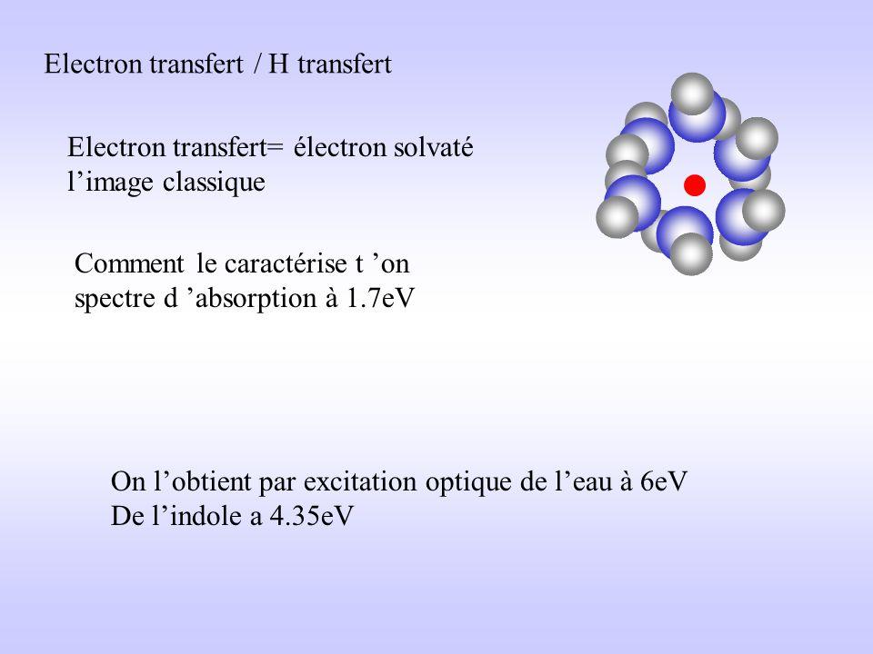 Electron transfert / H transfert Electron transfert= électron solvaté limage classique Comment le caractérise t on spectre d absorption à 1.7eV On lob