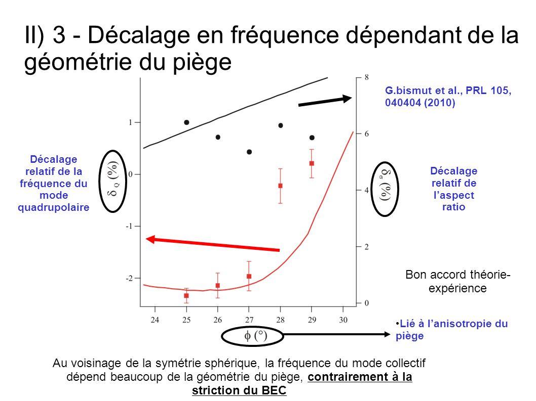 II) 3 - Décalage en fréquence dépendant de la géométrie du piège Au voisinage de la symétrie sphérique, la fréquence du mode collectif dépend beaucoup