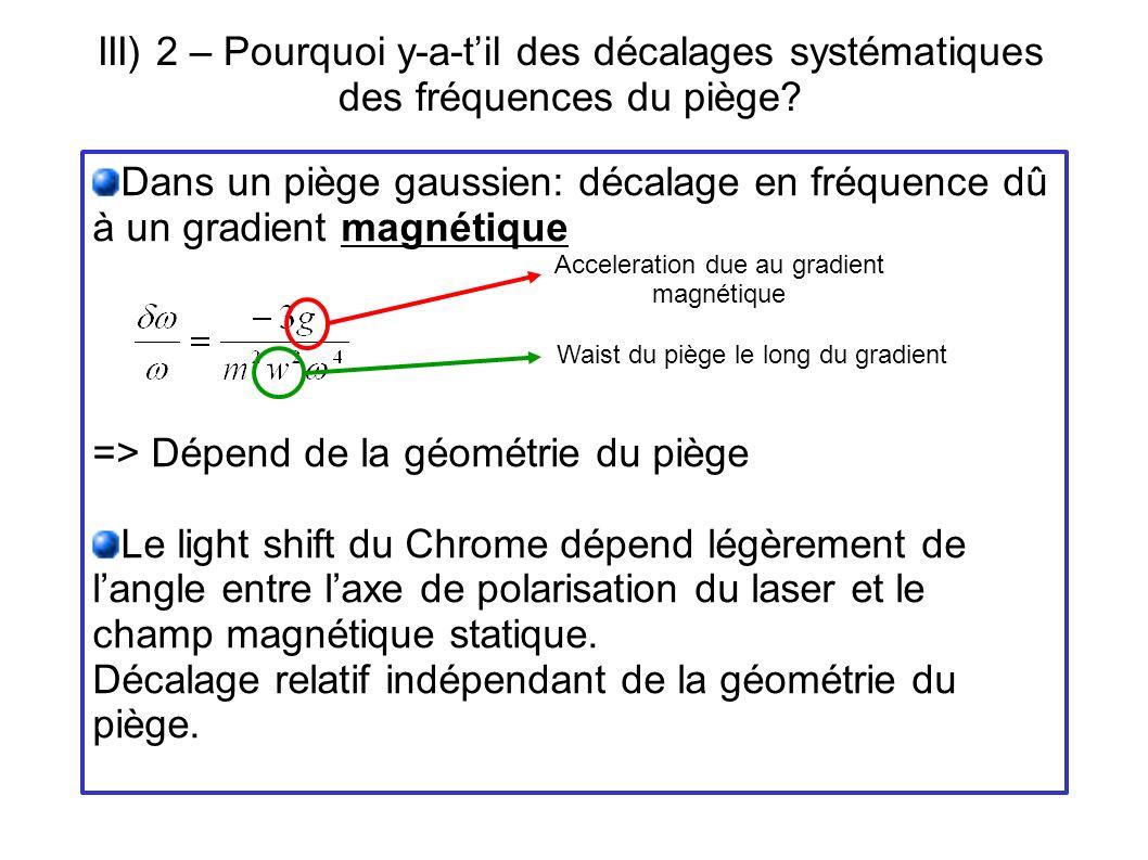 III) 2 – Pourquoi y-a-til des décalages systématiques des fréquences du piège? Dans un piège gaussien: décalage en fréquence dû à un gradient magnétiq