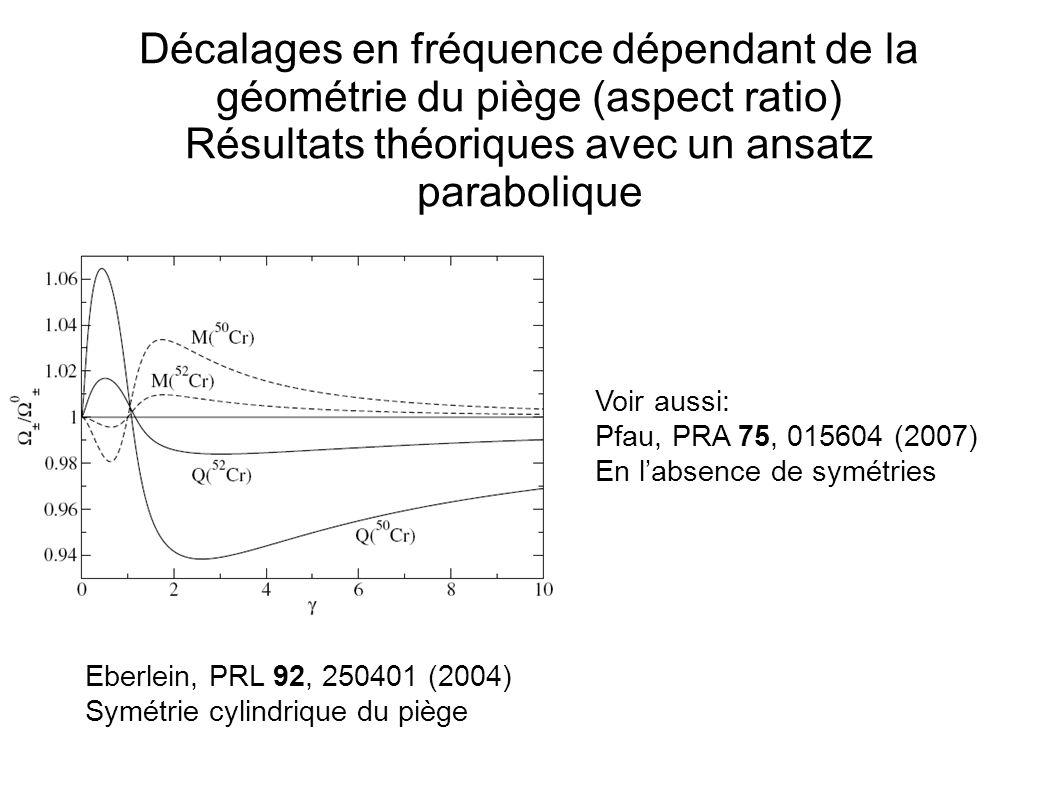 Décalages en fréquence dépendant de la géométrie du piège (aspect ratio) Résultats théoriques avec un ansatz parabolique Eberlein, PRL 92, 250401 (200
