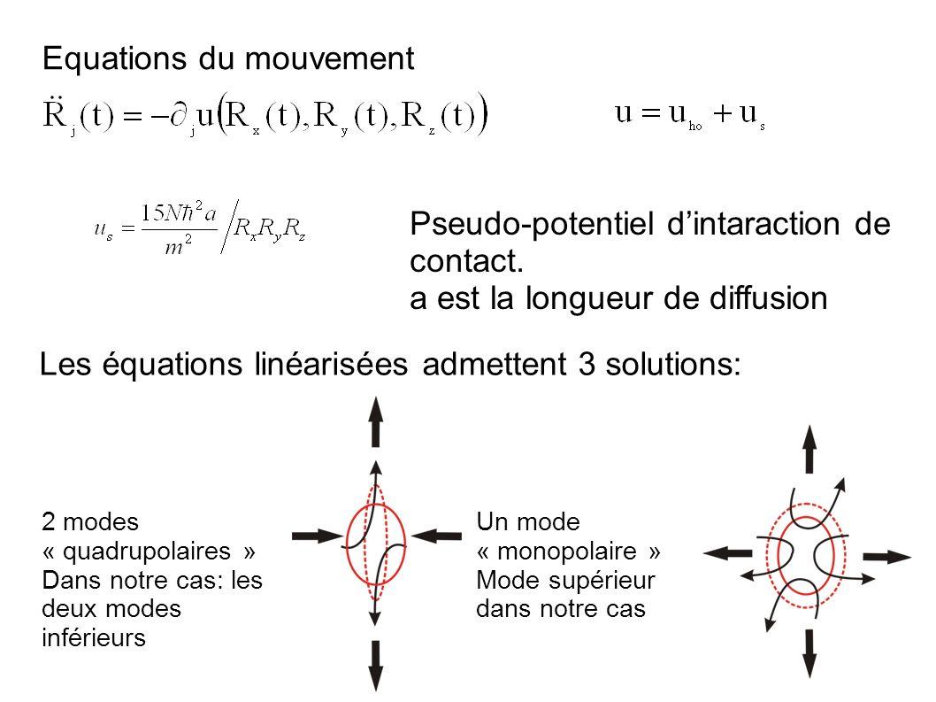 Equations du mouvement Pseudo-potentiel dintaraction de contact. a est la longueur de diffusion Les équations linéarisées admettent 3 solutions: 2 mod