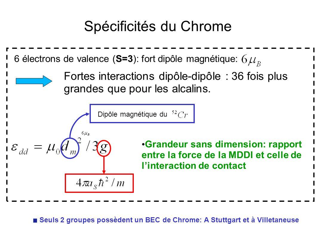 II) 3 - Décalage en fréquence dépendant de la géométrie du piège Au voisinage de la symétrie sphérique, la fréquence du mode collectif dépend beaucoup de la géométrie du piège, contrairement à la striction du BEC Bon accord théorie- expérience Lié à lanisotropie du piège Décalage relatif de la fréquence du mode quadrupolaire Décalage relatif de laspect ratio G.bismut et al., PRL 105, 040404 (2010)