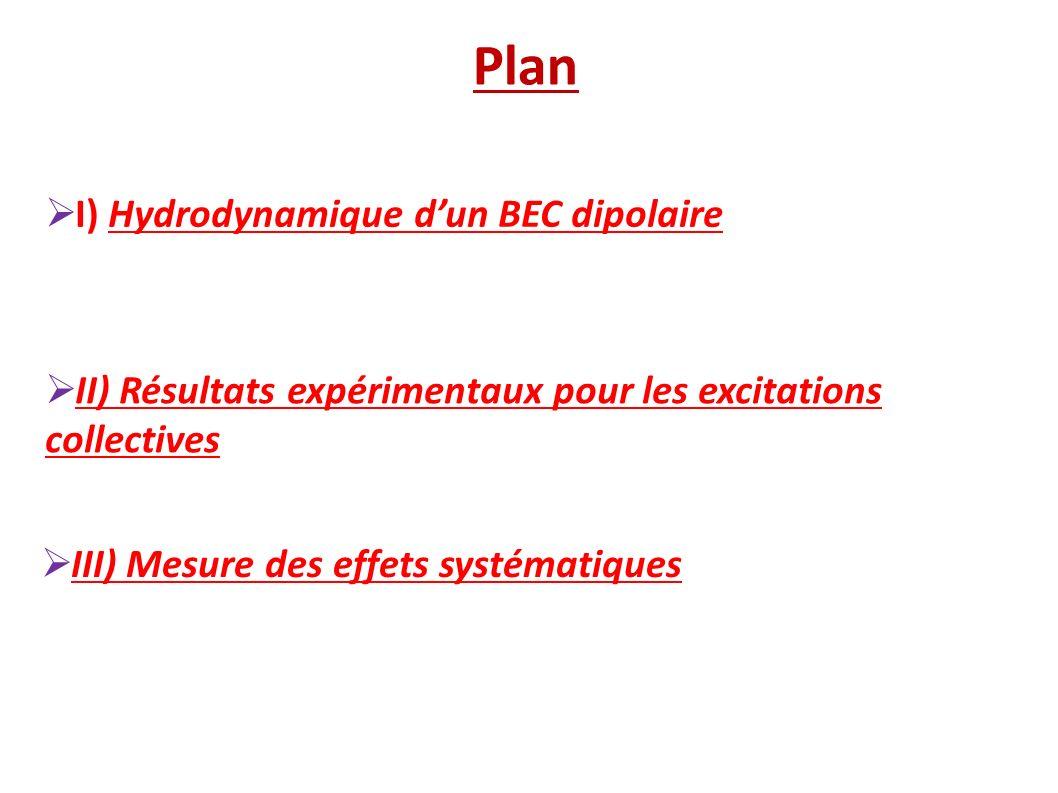 Plan I) Hydrodynamique dun BEC dipolaire II) Résultats expérimentaux pour les excitations collectives III) Mesure des effets systématiques