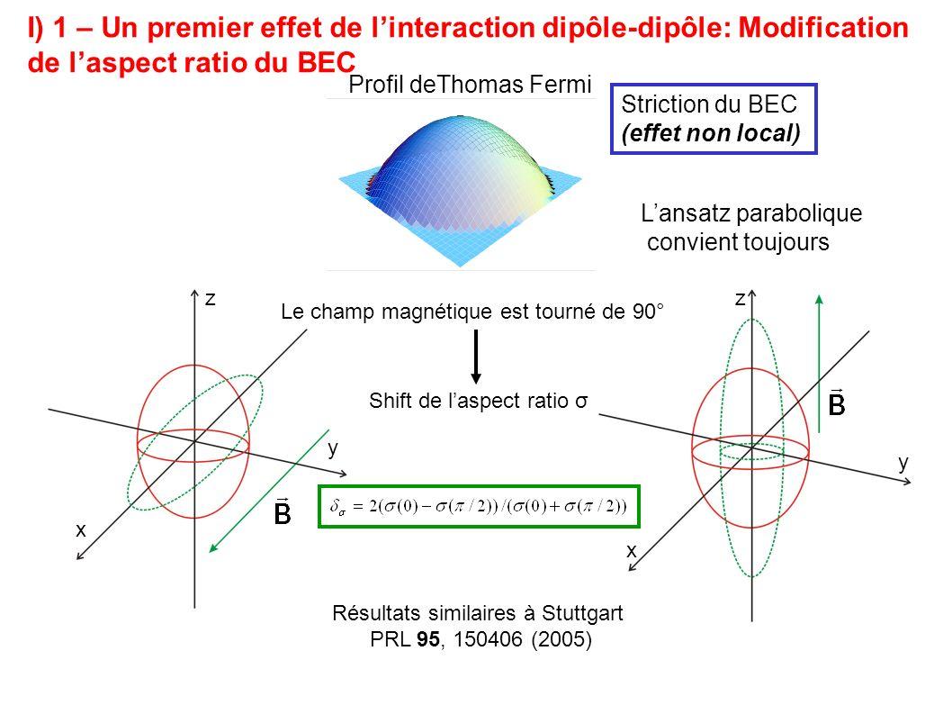III) 1 – Mesure des fréquences du piège Oscillations paramétriques de la profondeur du piège + Gradient dénergie potentielle Excitation du mouvement du centre de masse Le mouvement du centre de masse dépend uniquement du potentiel extérieur Mesure directe des fréquences du piège On obtient immédiatement les décalages systématiques des fréquences du piège