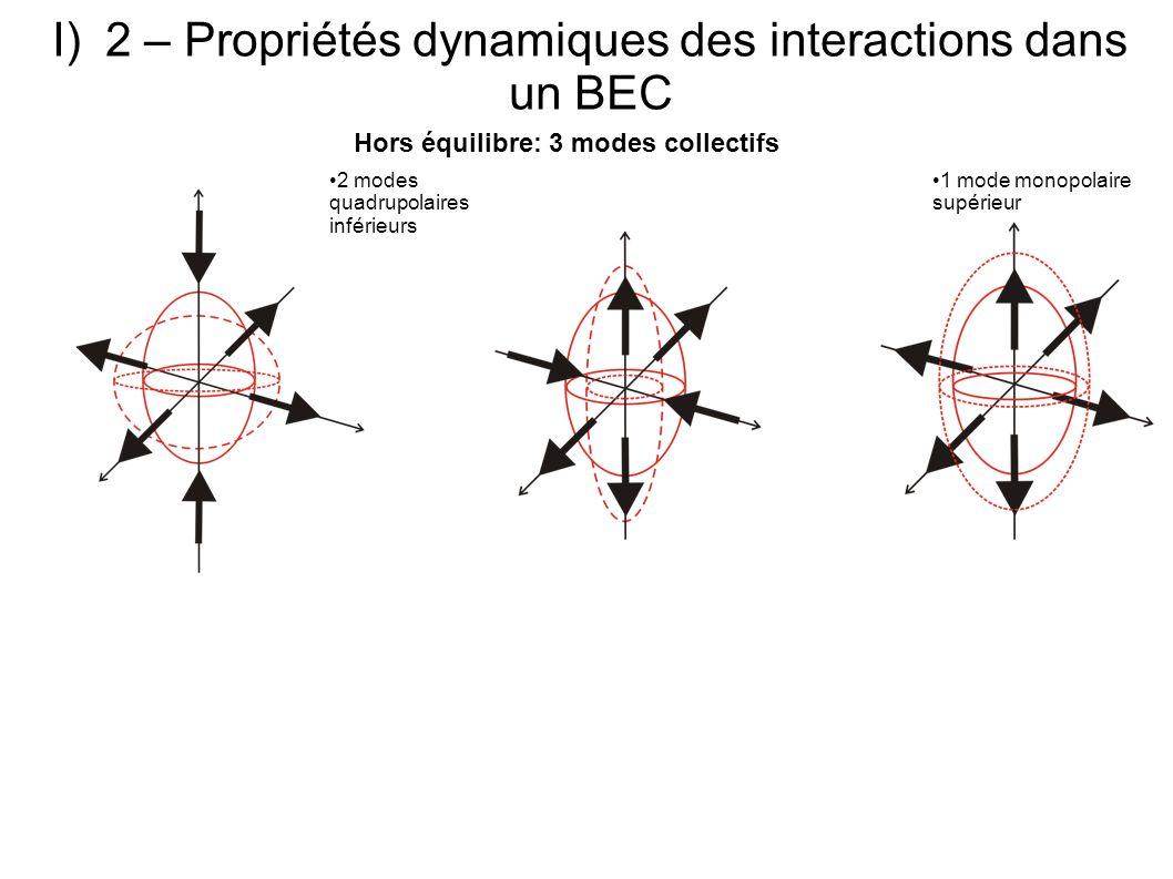 I)2 – Propriétés dynamiques des interactions dans un BEC 2 modes quadrupolaires inférieurs 1 mode monopolaire supérieur Hors équilibre: 3 modes collec