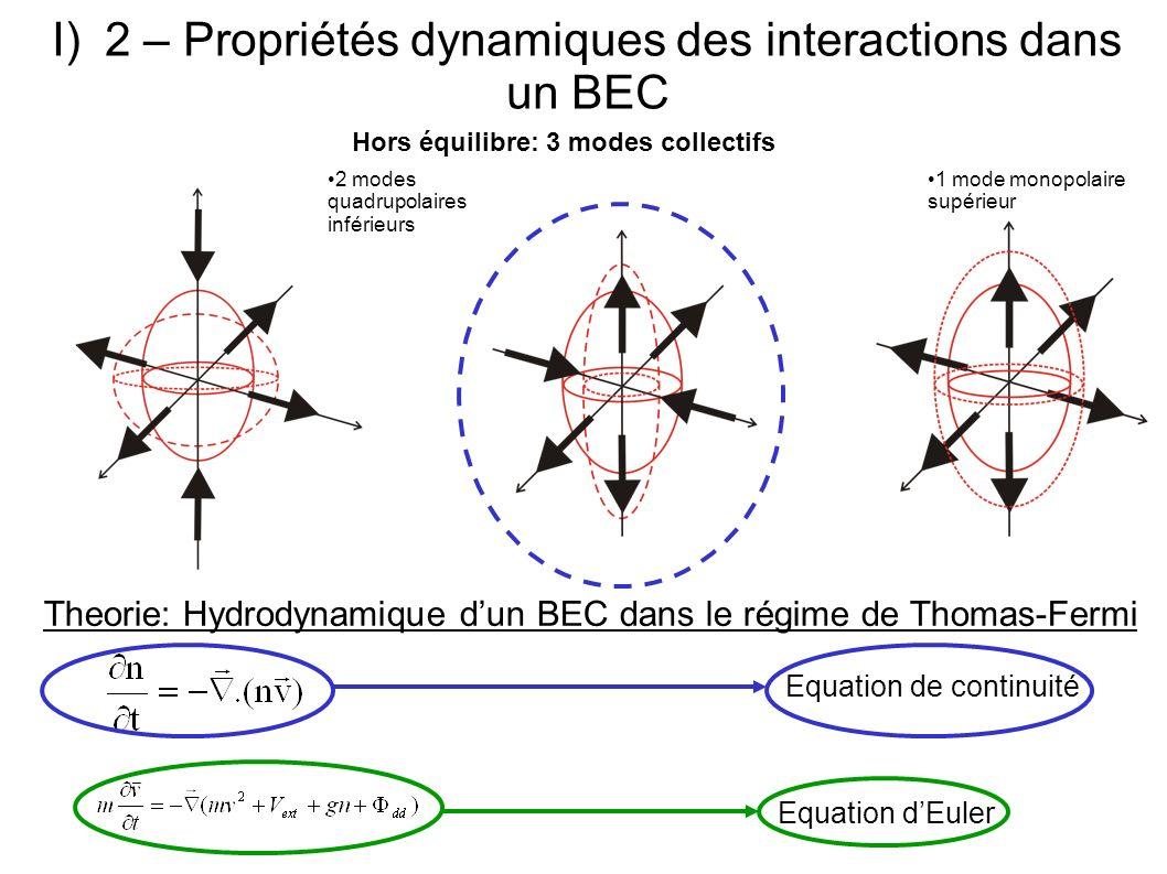 Theorie: Hydrodynamique dun BEC dans le régime de Thomas-Fermi Equation de continuité Equation dEuler I)2 – Propriétés dynamiques des interactions dan