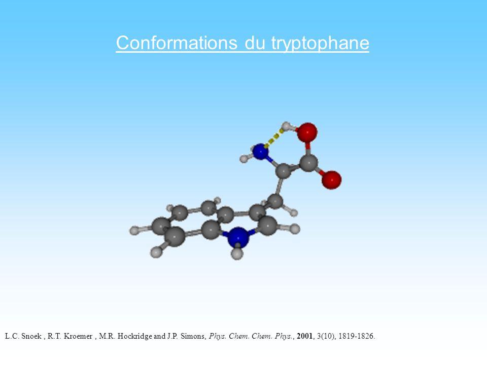 Conformations du tryptophane L.C. Snoek, R.T. Kroemer, M.R. Hockridge and J.P. Simons, Phys. Chem. Chem. Phys., 2001, 3(10), 1819-1826.