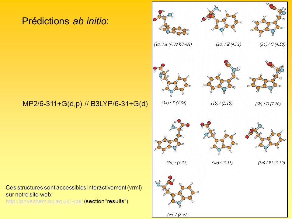 Prédictions ab initio: MP2/6-311+G(d,p) // B3LYP/6-31+G(d) Ces structures sont accessibles interactivement (vrml) sur notre site web: http://physchem.
