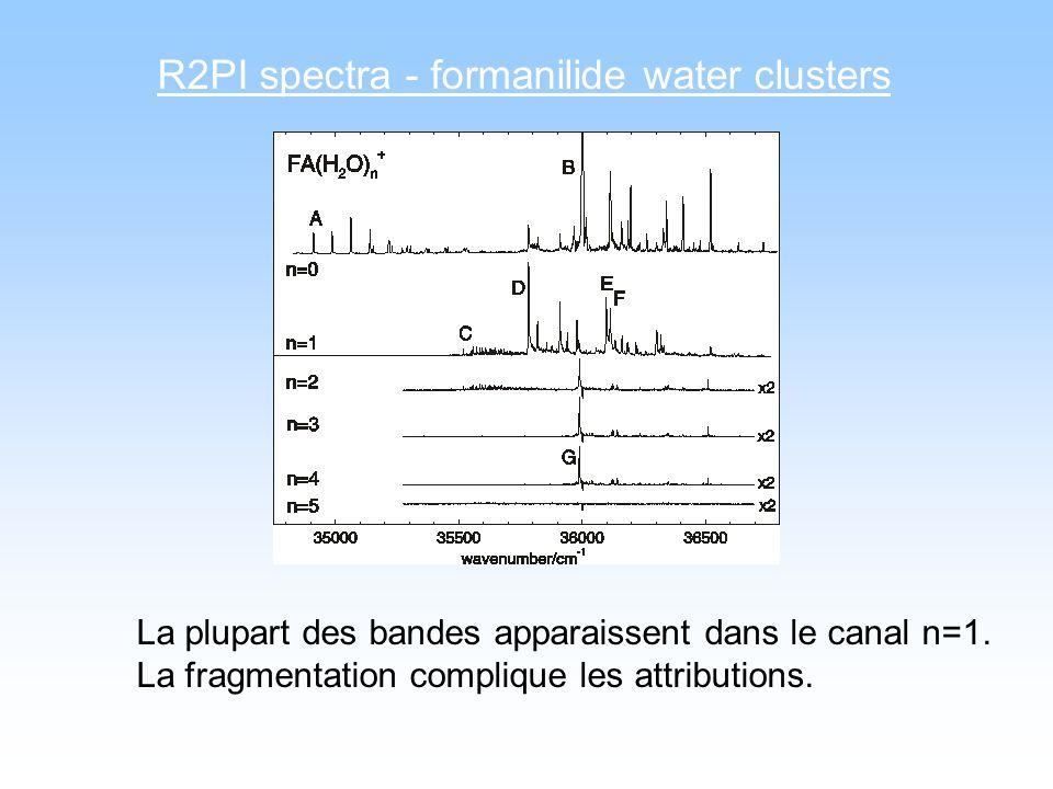 R2PI spectra - formanilide water clusters La plupart des bandes apparaissent dans le canal n=1. La fragmentation complique les attributions.