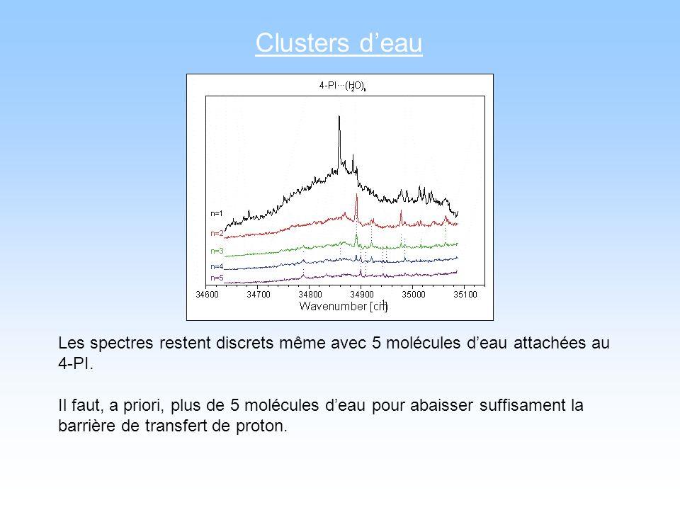 Clusters deau Les spectres restent discrets même avec 5 molécules deau attachées au 4-PI. Il faut, a priori, plus de 5 molécules deau pour abaisser su