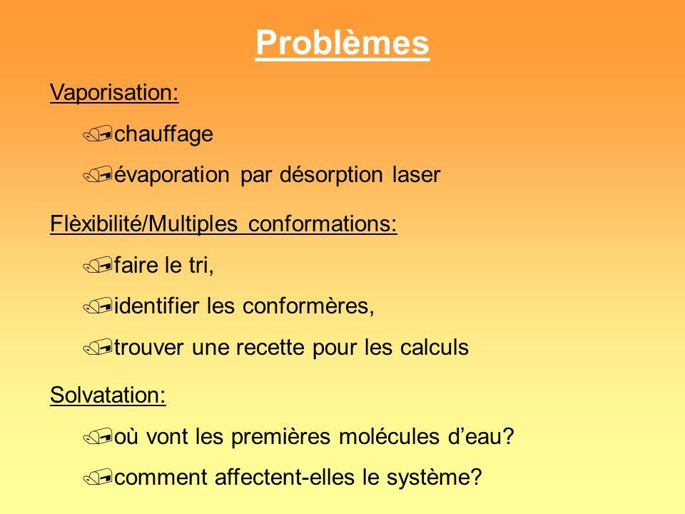 Problèmes Vaporisation: /chauffage /évaporation par désorption laser Flèxibilité/Multiples conformations: /faire le tri, /identifier les conformères,
