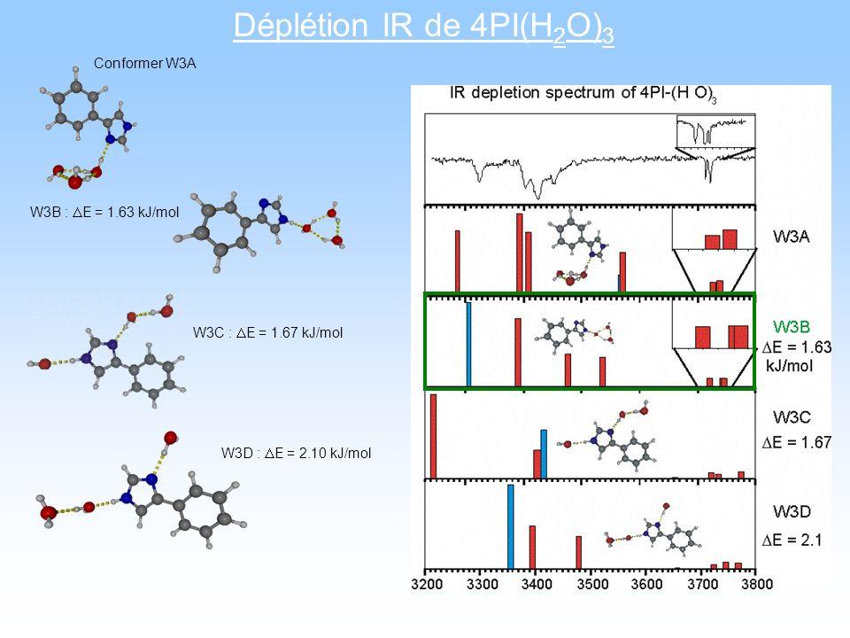 Conformer W3A W3B : E = 1.63 kJ/mol W3C : E = 1.67 kJ/mol W3D : E = 2.10 kJ/mol Déplétion IR de 4PI(H 2 O) 3