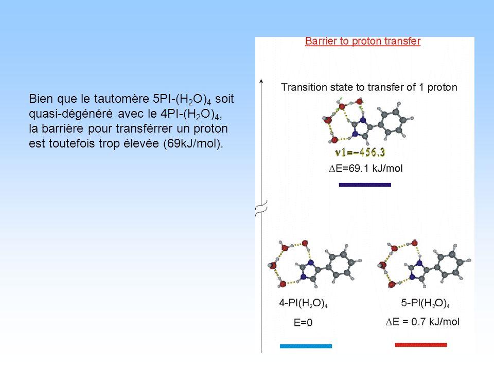 Bien que le tautomère 5PI-(H 2 O) 4 soit quasi-dégénéré avec le 4PI-(H 2 O) 4, la barrière pour transférrer un proton est toutefois trop élevée (69kJ/