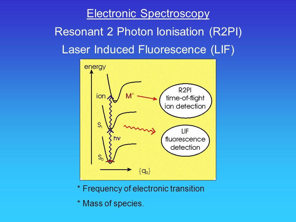 Spectre R2PI 2 conformères sont présents