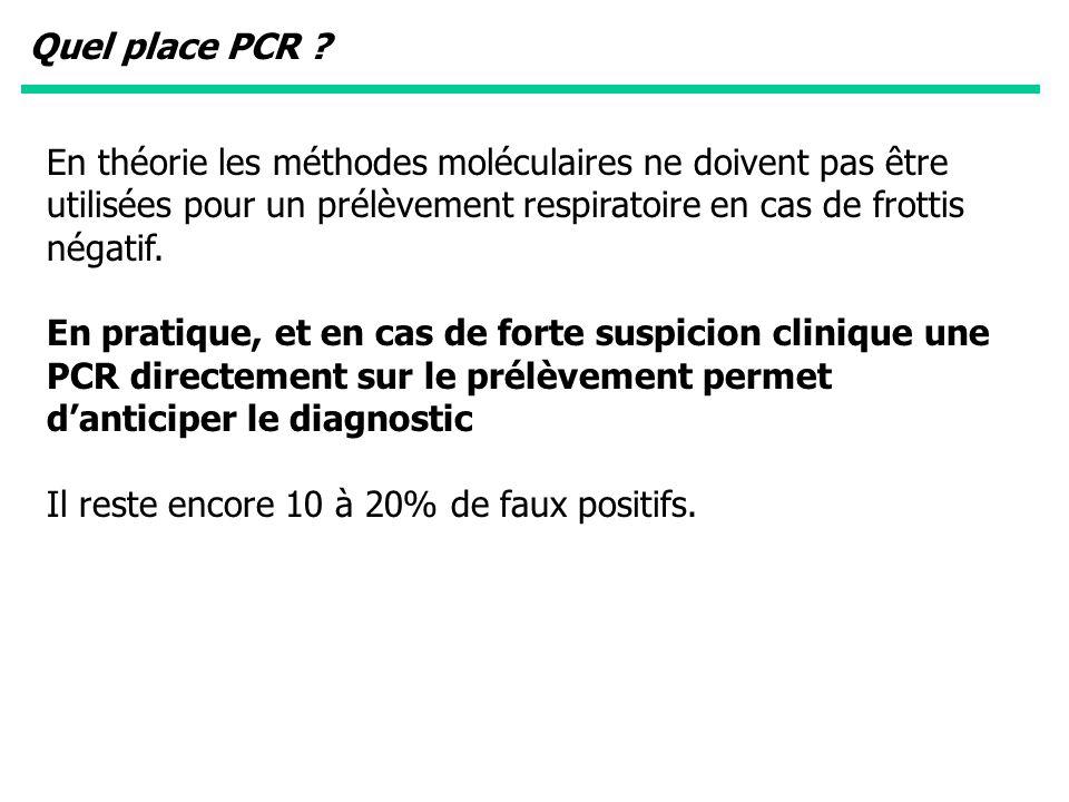 Quel place PCR ? En théorie les méthodes moléculaires ne doivent pas être utilisées pour un prélèvement respiratoire en cas de frottis négatif. En pra